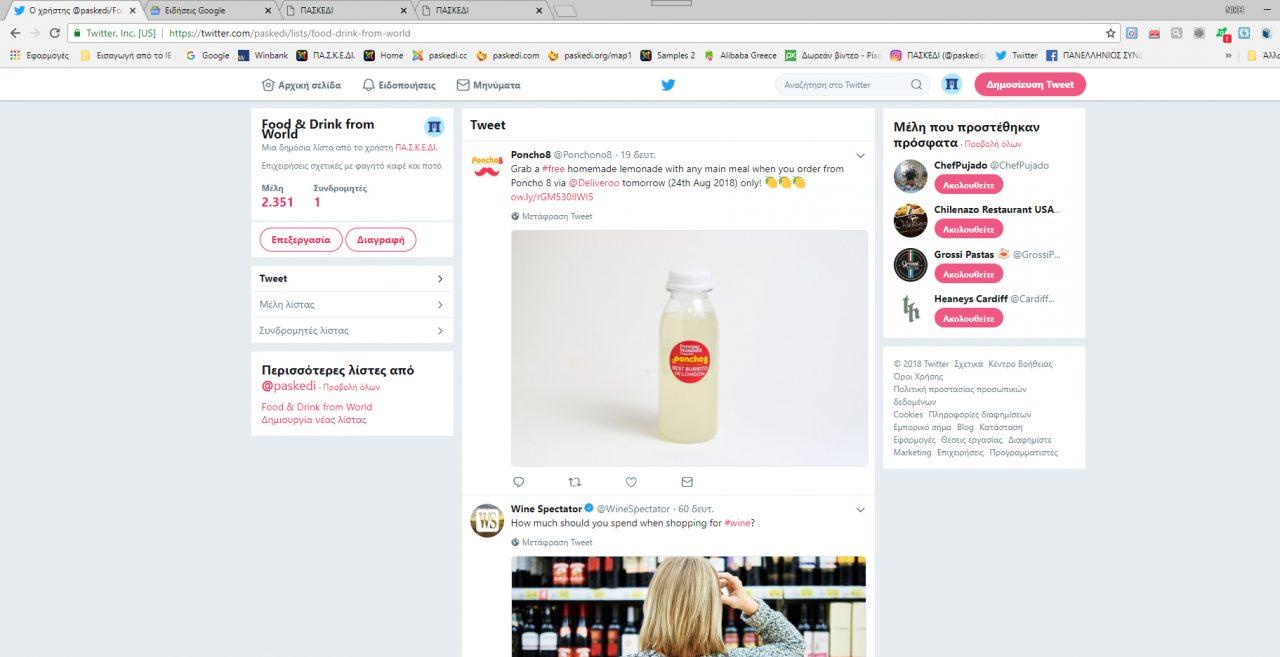 Food and Drink from World: η κορυφαία twitter list για καταστήματα εστίασης!